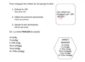 Core French Les Verbes Du 1er Groupe Ojcs Grade 5 Kitah Hay